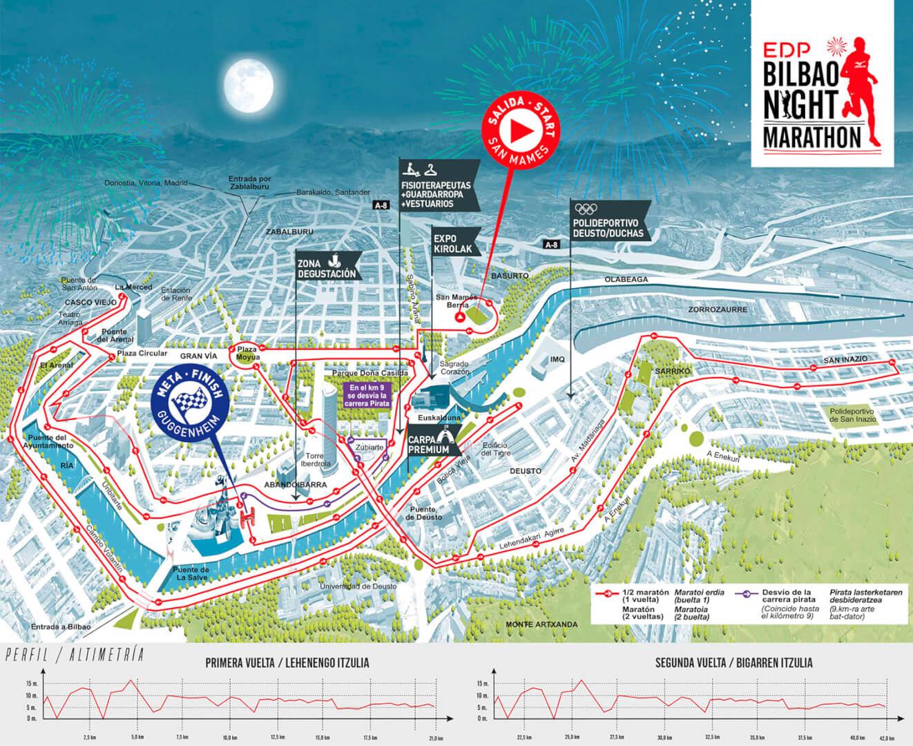 Bilbao Plano Night Marathon