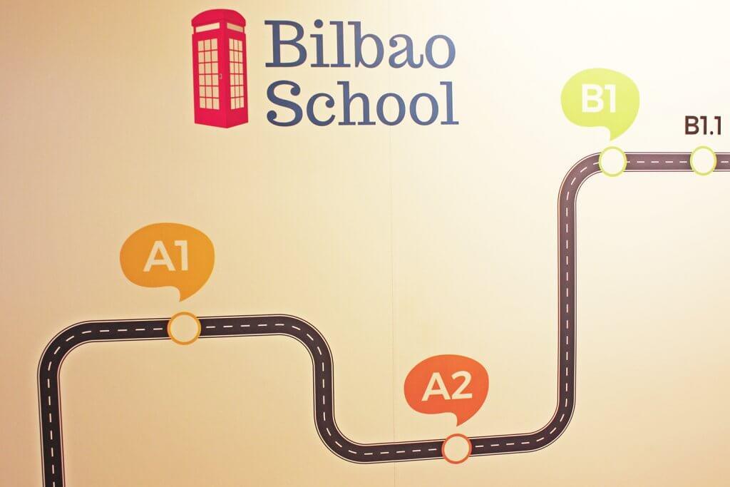 Bilbao School of English - Academia de Inglés todos los niveles - Bilbao School of English academia inglés